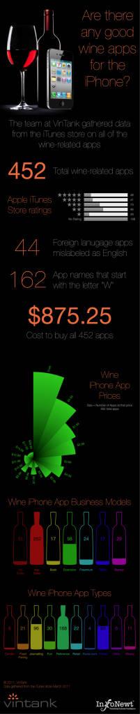 Más de 450 apps para amantes del vino con iPhone 1