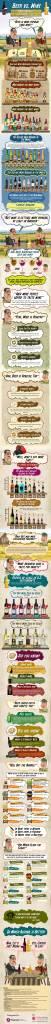 Cerveza vs Vino 1
