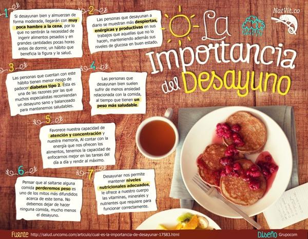 La importancia del desayuno #infografia 1
