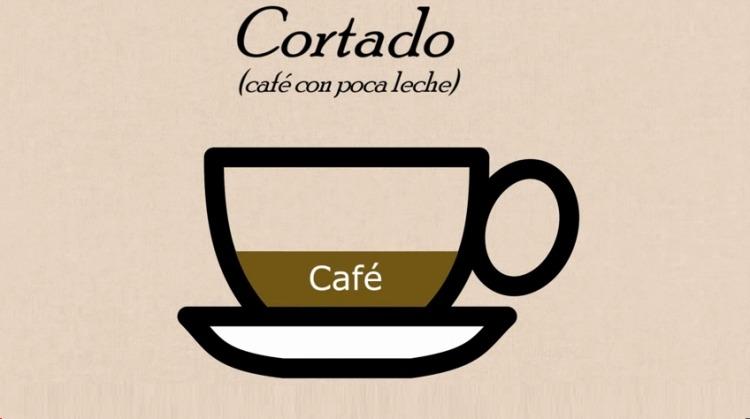 Tipos de café 1