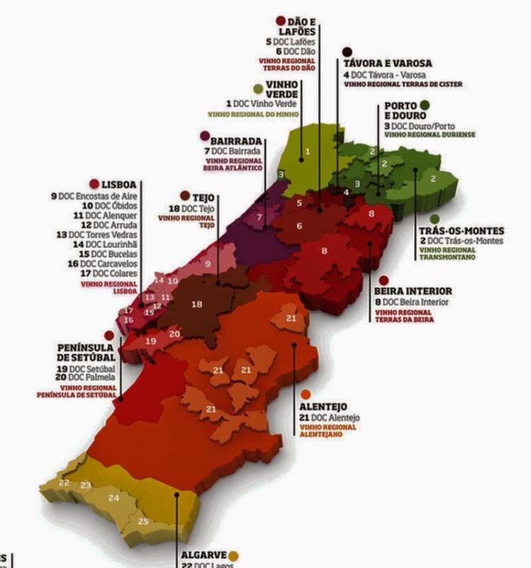 Zonas vitivinícolas en Portugal 1