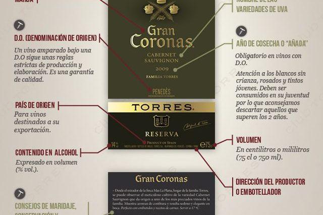 Cómo interpretar lo que viene en una etiqueta de vino 1