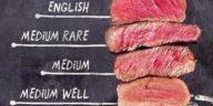 ¿Como te gusta la carne? ¿Hecha, al punto,....? Tipos de preparación (Encuesta) 1
