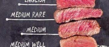 ¿Como te gusta la carne? ¿Hecha, al punto,....? Tipos de preparación 1