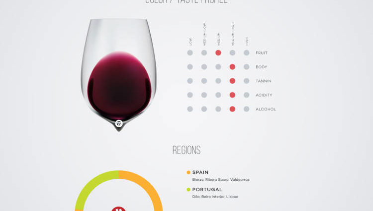 Paseando con la Mencía de la mano de Wine Folly 2