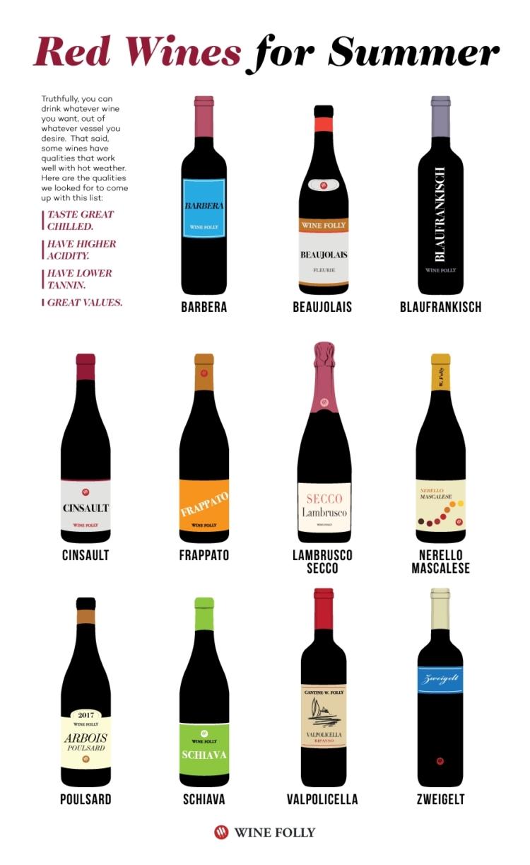 11 Vinos tintos para el verano de varietales menos habituales 1