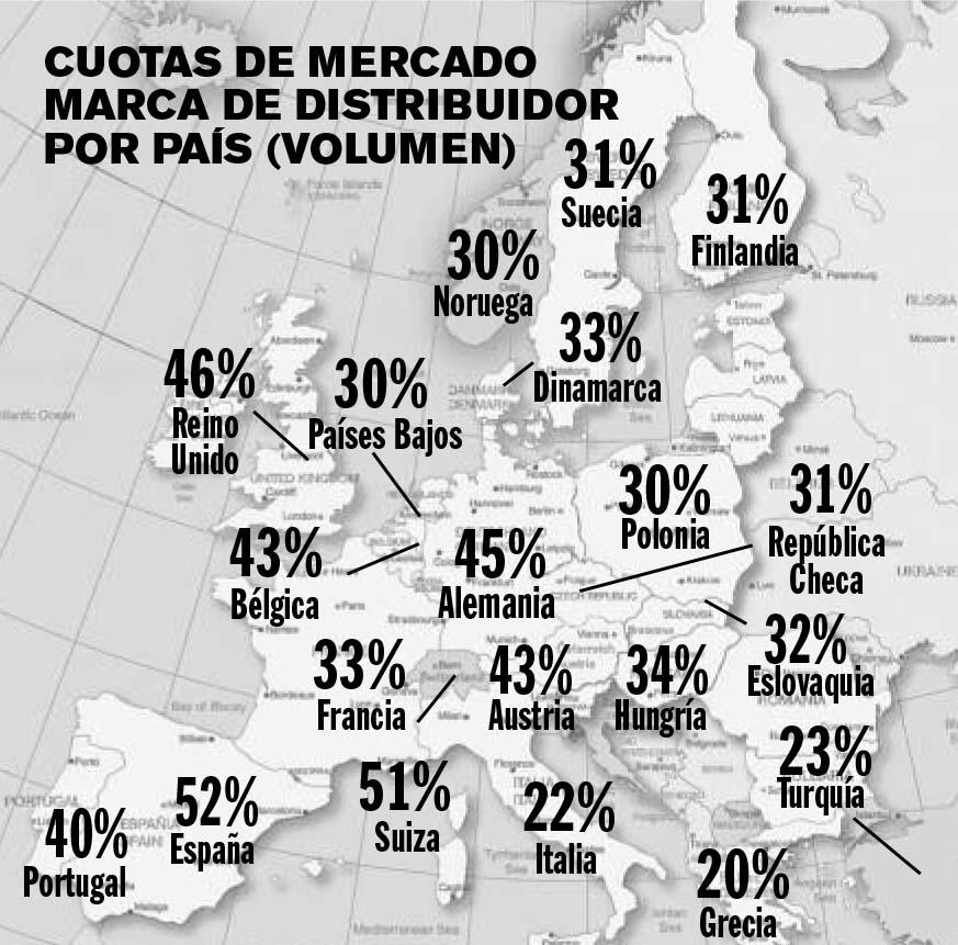 España es el país de Europa con mayor cuota de mercado de las marcas de distribuidor (marcas blancas) 1